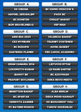eurocup 2011 2012 draw results
