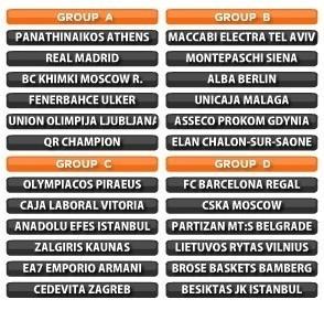 Euroleague 2012/2013 Euroleague_draw_2012_2013