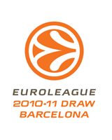 euroleague draws