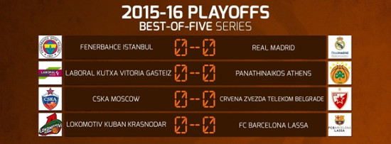 euroleague playoffs 2015-16